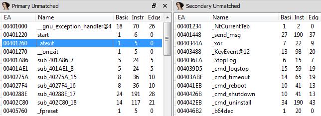 įdėkite call binary parinktis